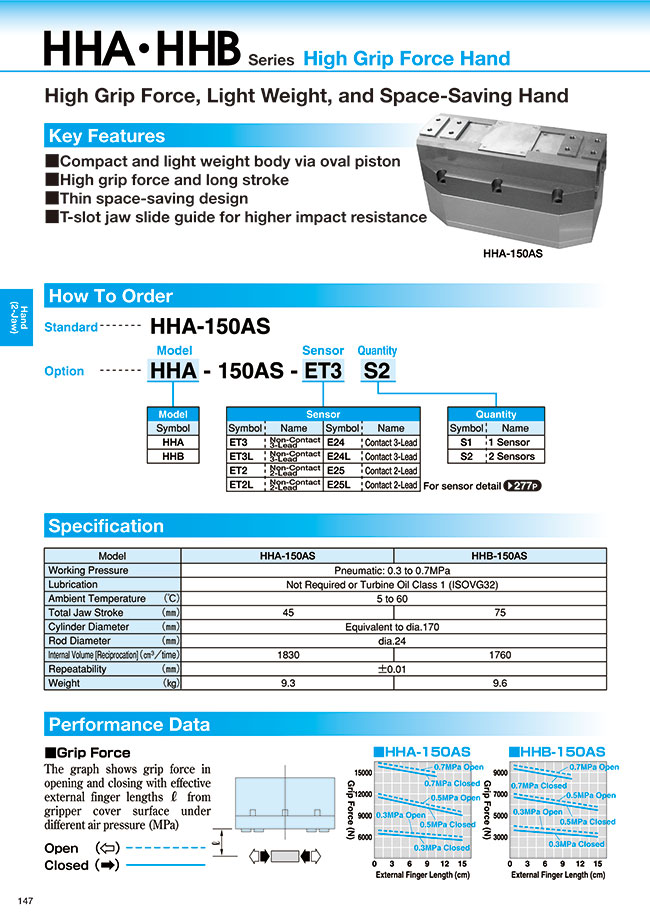 Hand Large Retention Force Light Weight HHA HHB Series