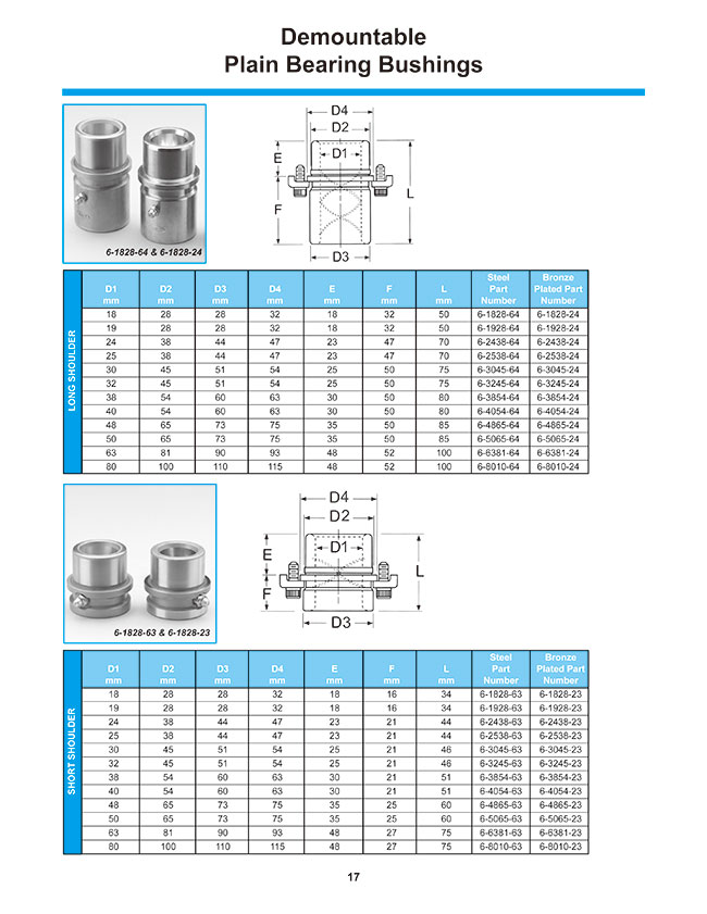Short Shoulder Demountable Plain Bearing Bushings - Metric