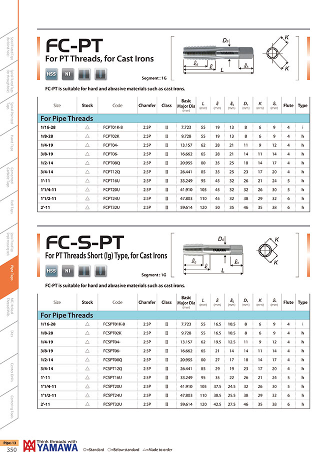 For Tapered Screw for Pipe (Long Screw Type Cast Iron) FC-PT